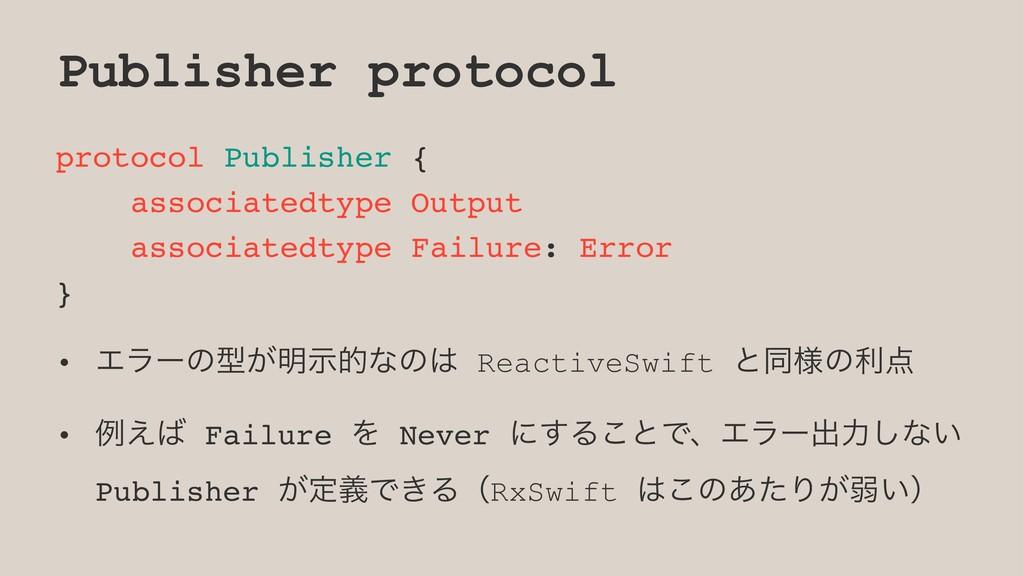 Publisher protocol protocol Publisher { associa...