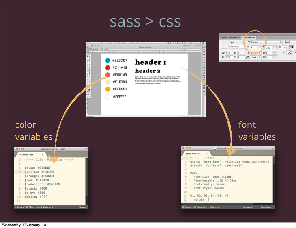 color variables font variables sass > css Wedne...