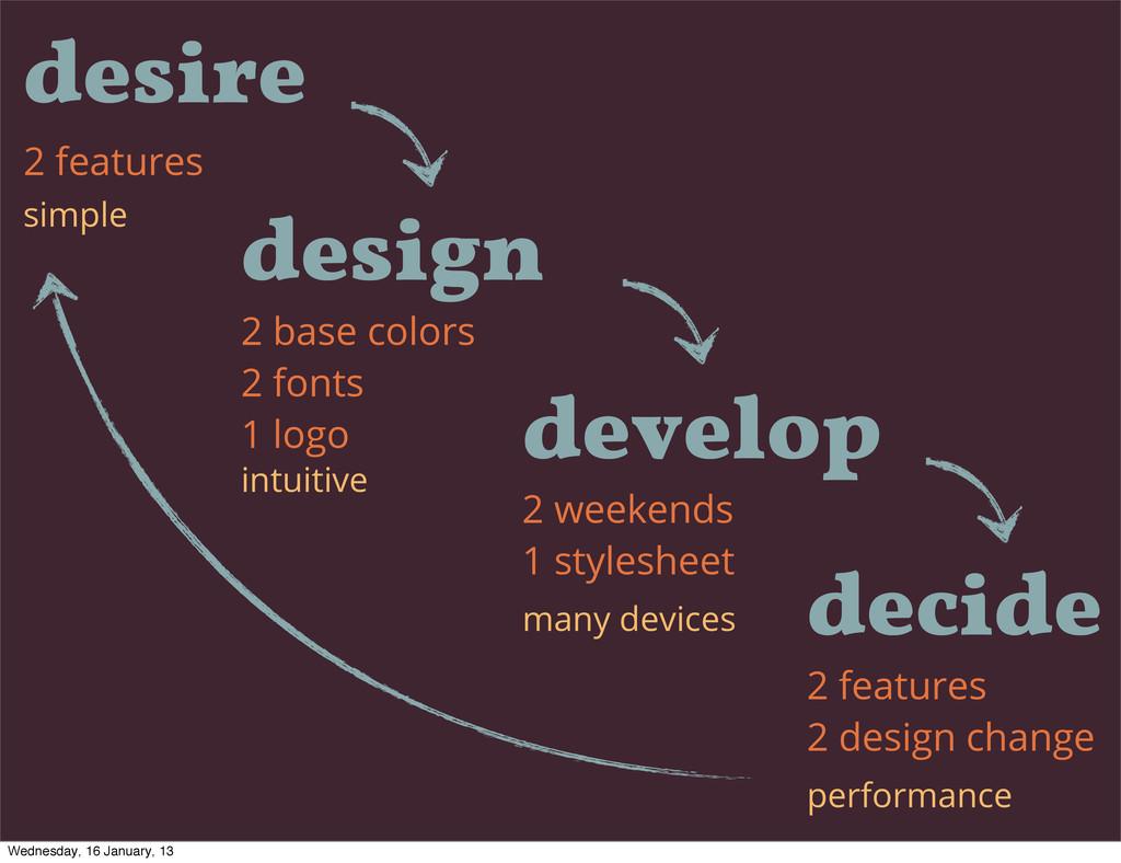desire design develop 2 features 2 base colors ...