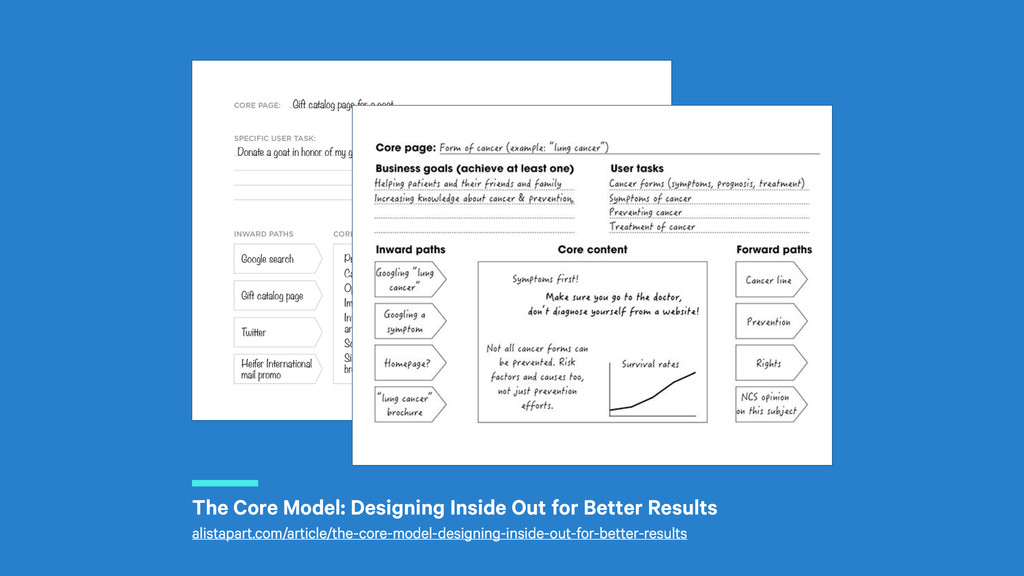 r The Core Model: Designing Inside Out for Bett...