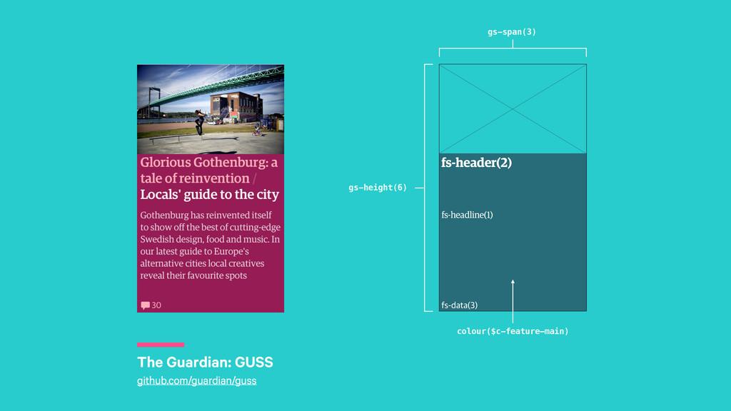 r The Guardian: GUSS github.com/guardian/guss f...