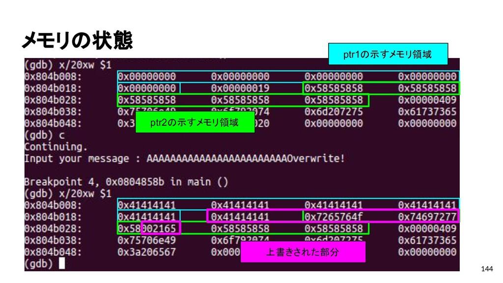 メモリの状態 144 ptr1の示すメモリ領域 上書きされた部分 ptr2の示すメモリ領域