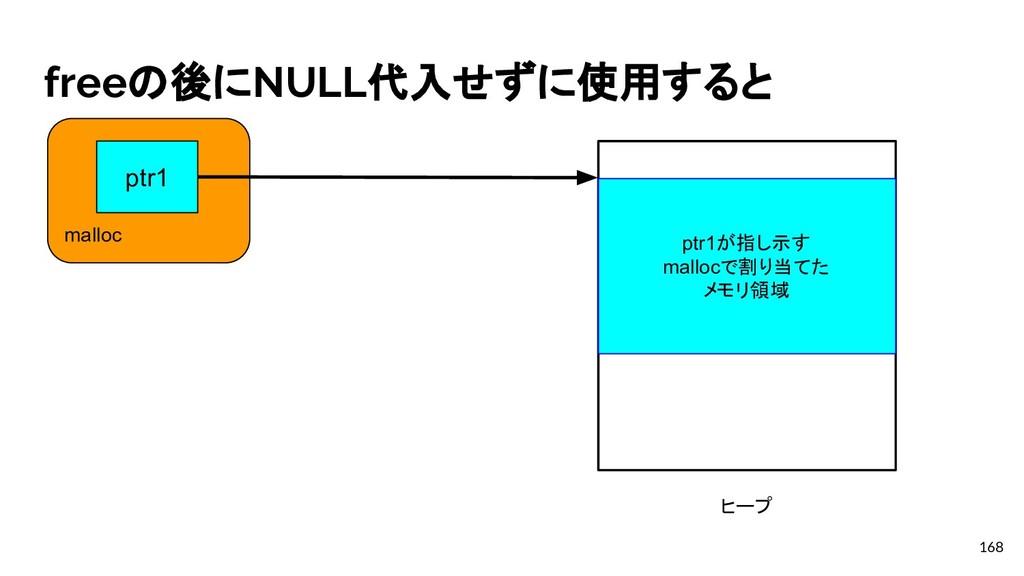 malloc freeの後にNULL代入せずに使用すると 168 ptr1が指し示す mall...