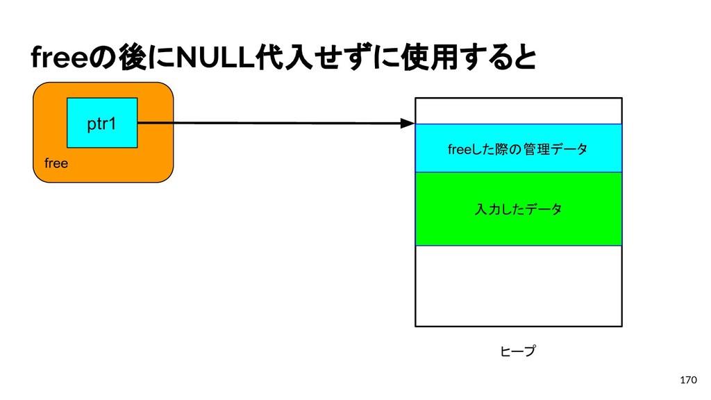 free freeの後にNULL代入せずに使用すると 170 freeした際の管理データ ヒー...