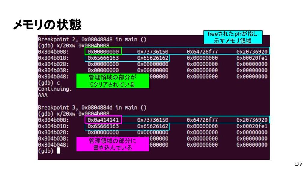 メモリの状態 173 管理領域の部分が 0クリアされている freeされたptrが指し 示すメ...