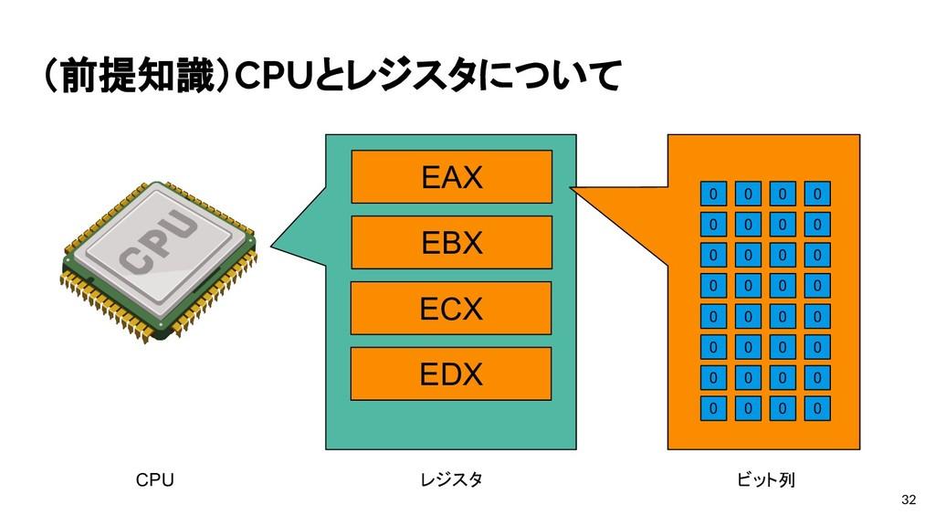(前提知識)CPUとレジスタについて 32 EAX EBX ECX EDX CPU レジスタ ...