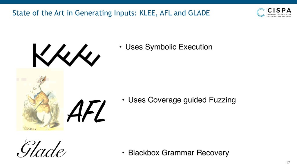 State of the Art in Generating Inputs: KLEE, AF...