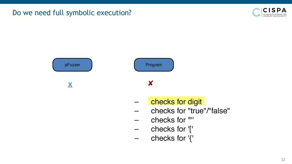 Do we need full symbolic execution? 22 x ✘ – ch...