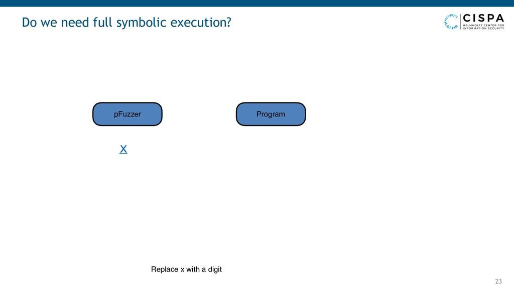 Do we need full symbolic execution? 23 pFuzzer ...