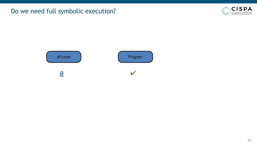 Do we need full symbolic execution? 24 pFuzzer ...