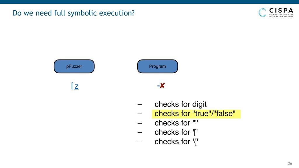 Do we need full symbolic execution? 26 -✘ – che...