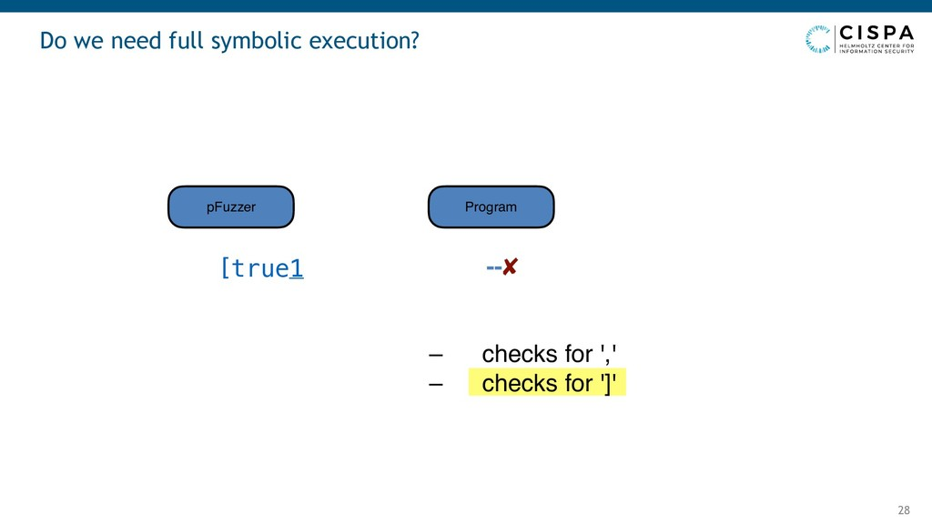 Do we need full symbolic execution? 28 --✘ – ch...