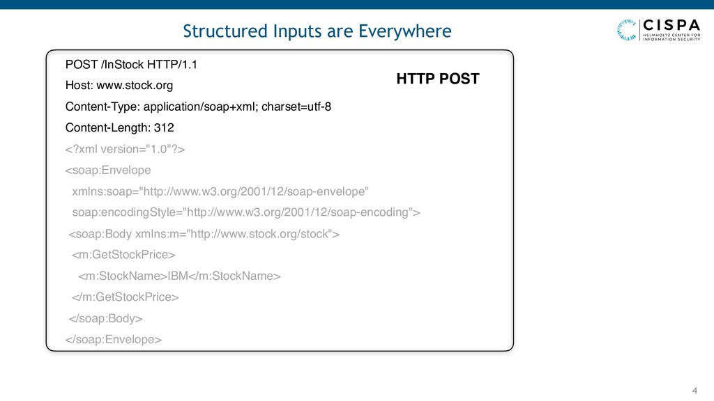 Structured Inputs are Everywhere 4 POST /InStoc...