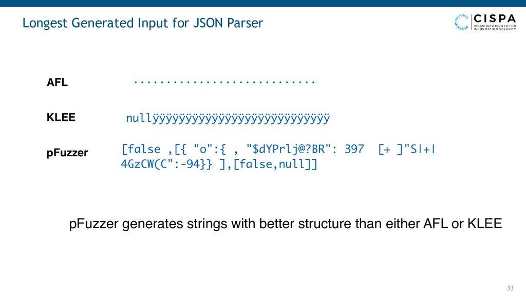Longest Generated Input for JSON Parser 33 [fal...