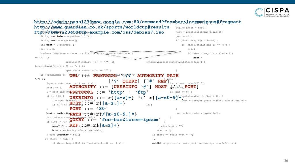 36 protected void parseURL(URL u, String spec, ...