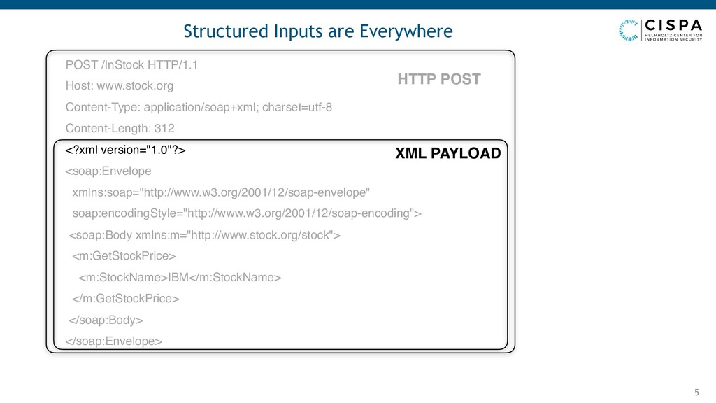 Structured Inputs are Everywhere 5 POST /InStoc...