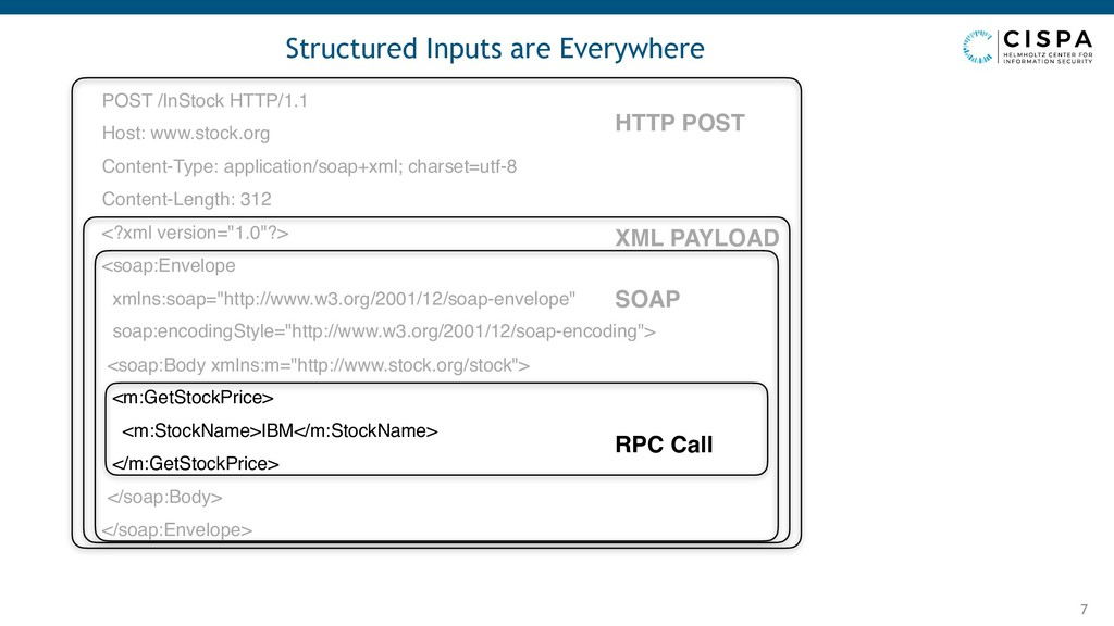 Structured Inputs are Everywhere 7 POST /InStoc...