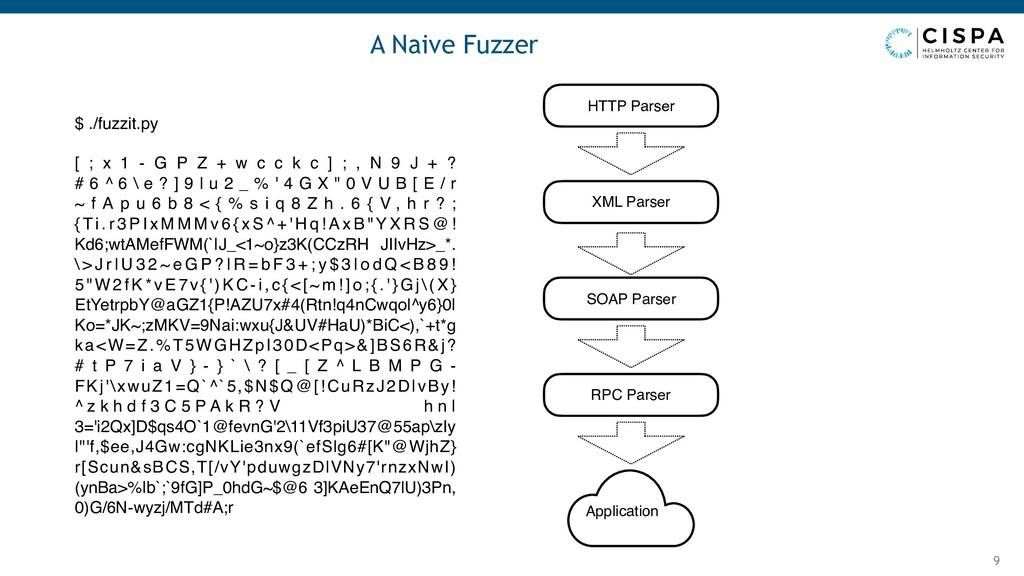 A Naive Fuzzer 9 $ ./fuzzit.py [ ; x 1 - G P Z ...