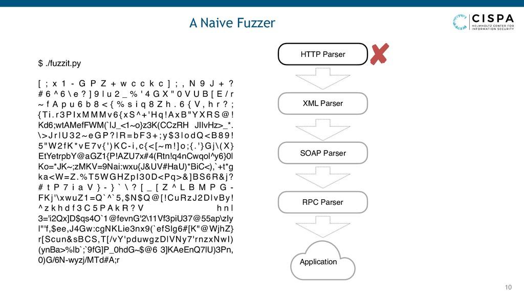 A Naive Fuzzer 10 $ ./fuzzit.py [ ; x 1 - G P Z...