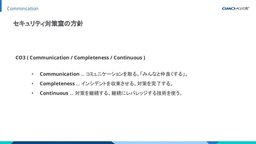 Commincation CO3 ( Communication / Completeness...