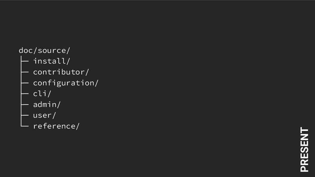 PRESENT doc/source/ ├─ install/ ├─ contributor/...