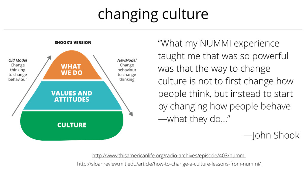 changing culture http://www.thisamericanlife.or...