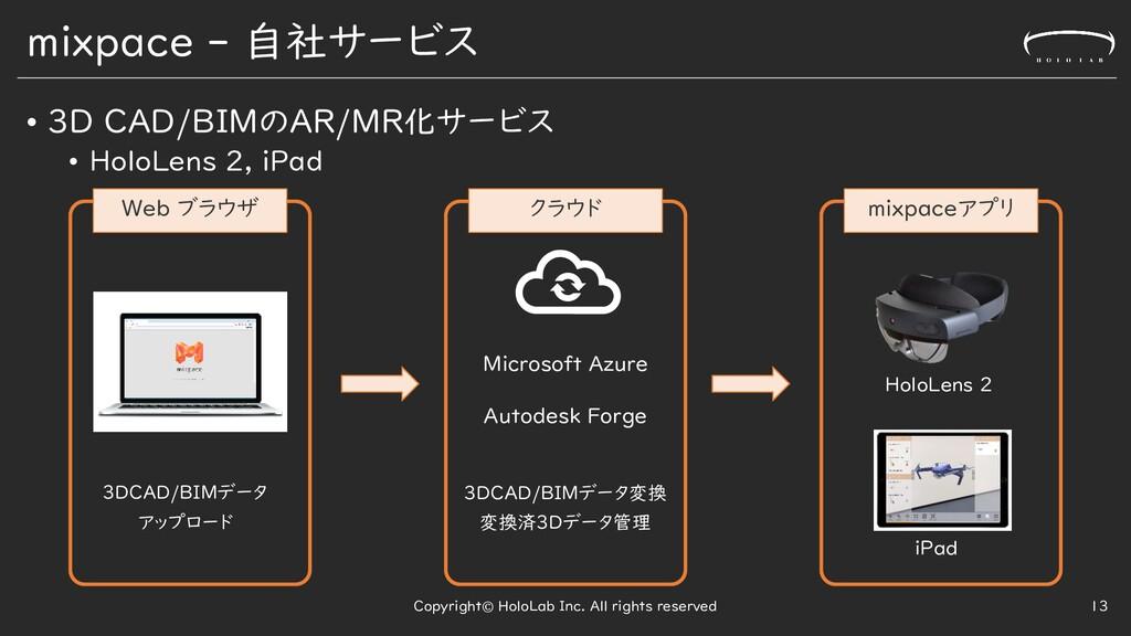 mixpace - 自社サービス • 3D CAD/BIMのAR/MR化サービス • Holo...