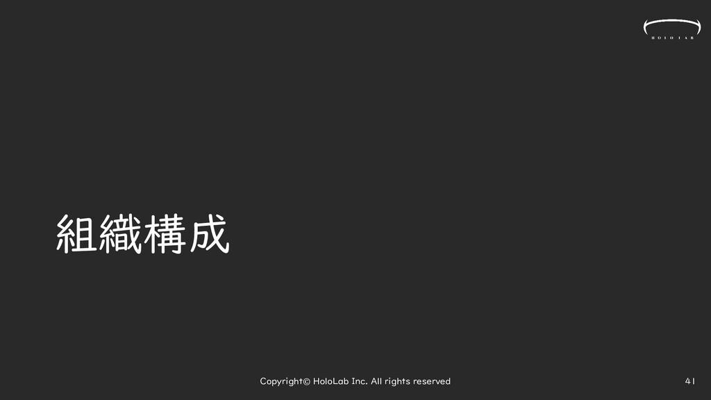 組織構成 Copyright© HoloLab Inc. All rights reserve...