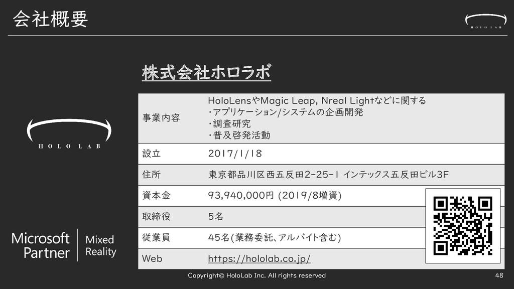 株式会社ホロラボ 事業内容 HoloLensやMagic Leap, Nreal Lightな...