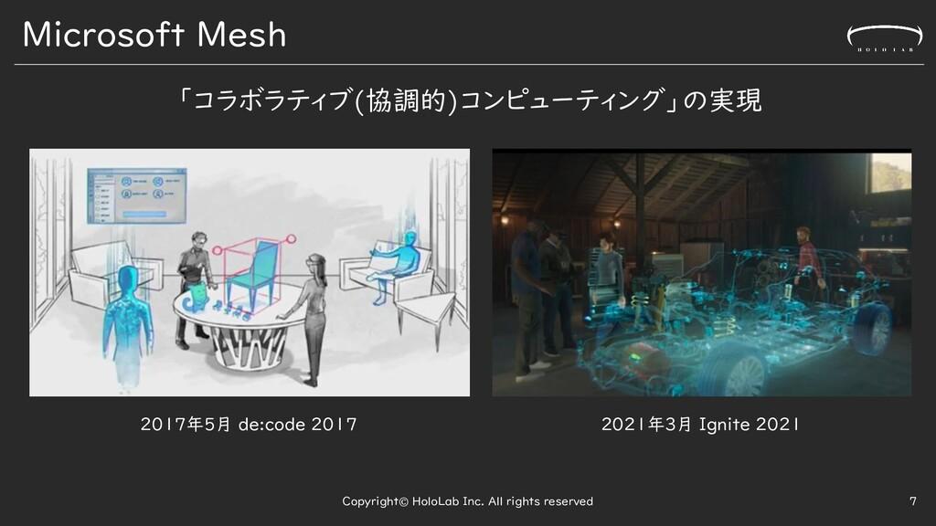 Microsoft Mesh 「コラボラティブ(協調的)コンピューティング」の実現 Copyr...