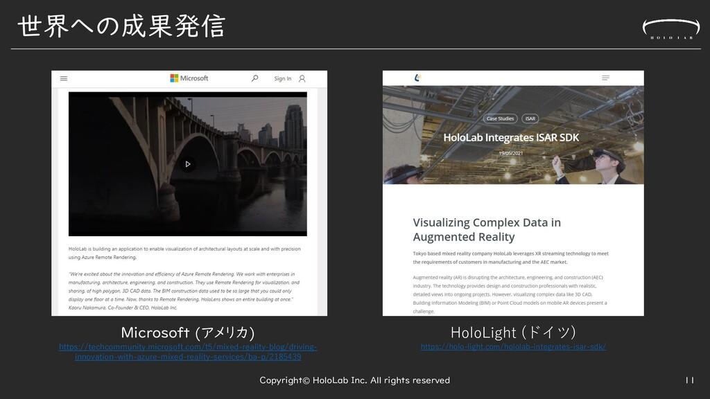 世界への成果発信 Copyright© HoloLab Inc. All rights res...
