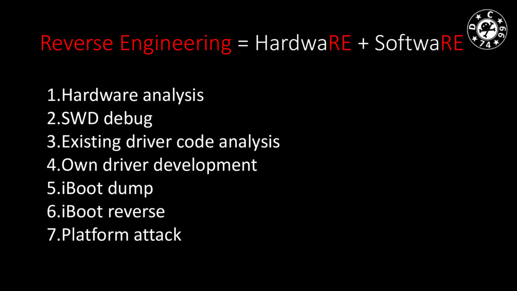 Reverse Engineering = HardwaRE + SoftwaRE 1.Har...