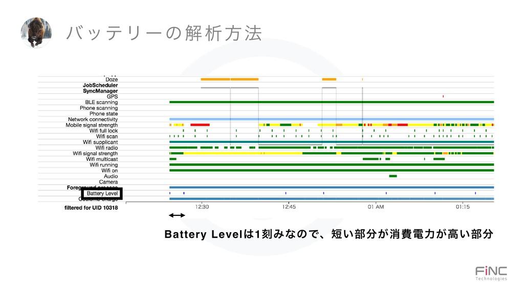 Battery Level1ࠁΈͳͷͰɺ͍෦͕ফඅిྗ͕ߴ͍෦ όοςϦʔͷղੳํ๏