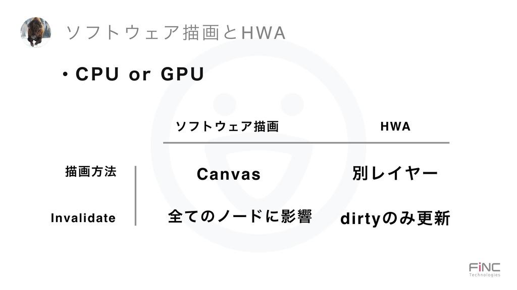 ιϑτΣΞඳըͱHWA ɾ$16PS(16 ඳըํ๏ ιϑτΣΞඳը HWA Inva...