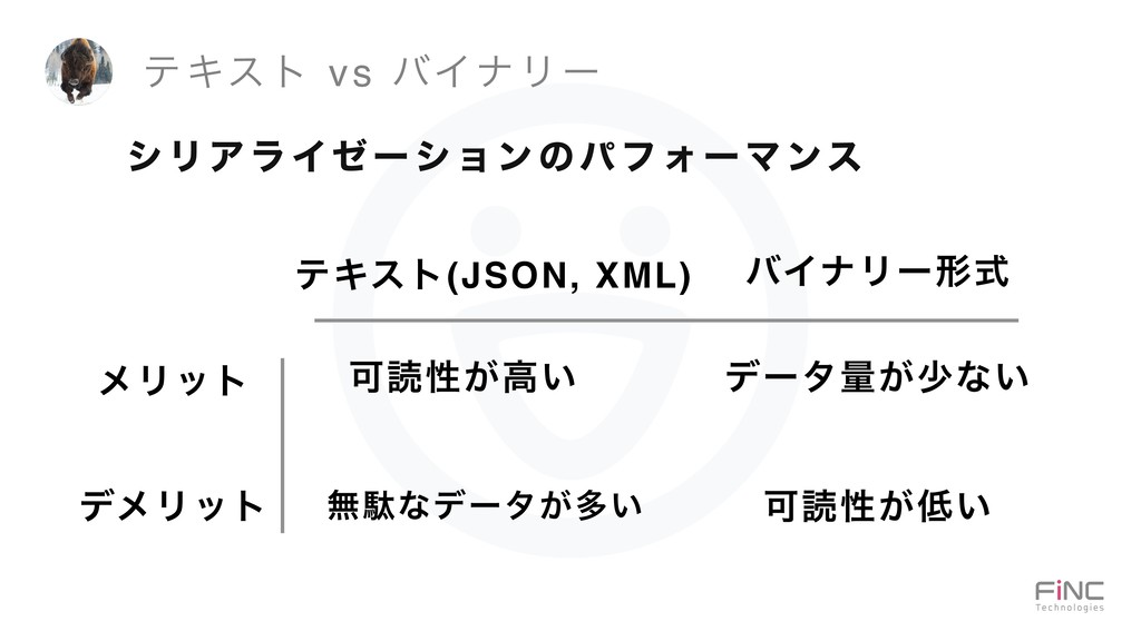 γϦΞϥΠθʔγϣϯͷύϑΥʔϚϯε ϝϦοτ ςΩετ(JSON, XML) όΠφϦʔܗࣜ...