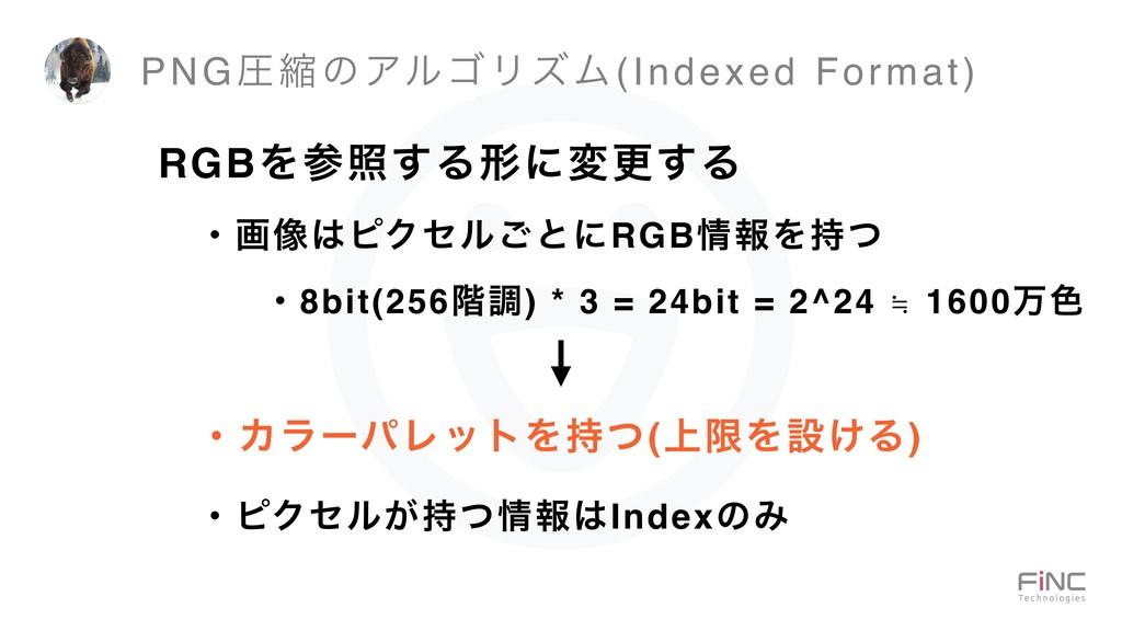 PNGѹॖͷΞϧΰϦζϜ(Indexed Format) RGBΛর͢Δܗʹมߋ͢Δ ɾը૾...