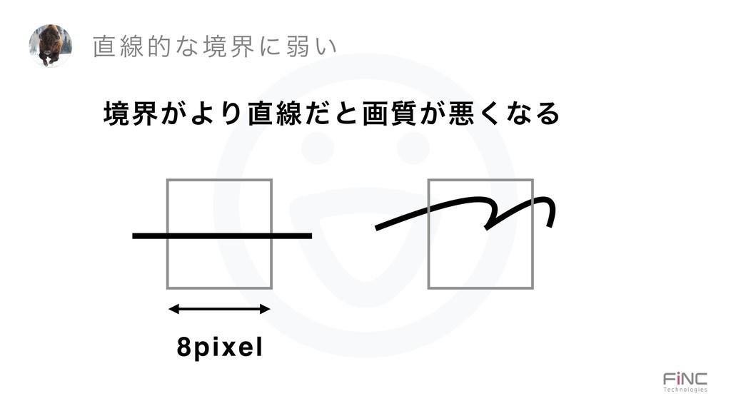 ઢతͳڥքʹऑ͍ ڥք͕ΑΓઢͩͱը࣭͕ѱ͘ͳΔ 8pixel