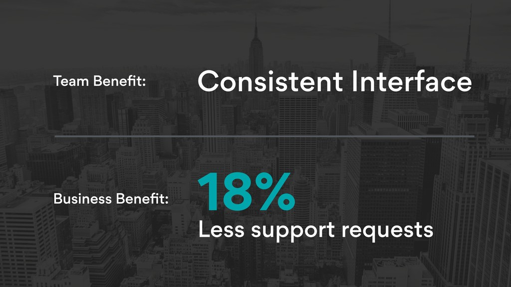 18% Less support requests Consistent Interface ...