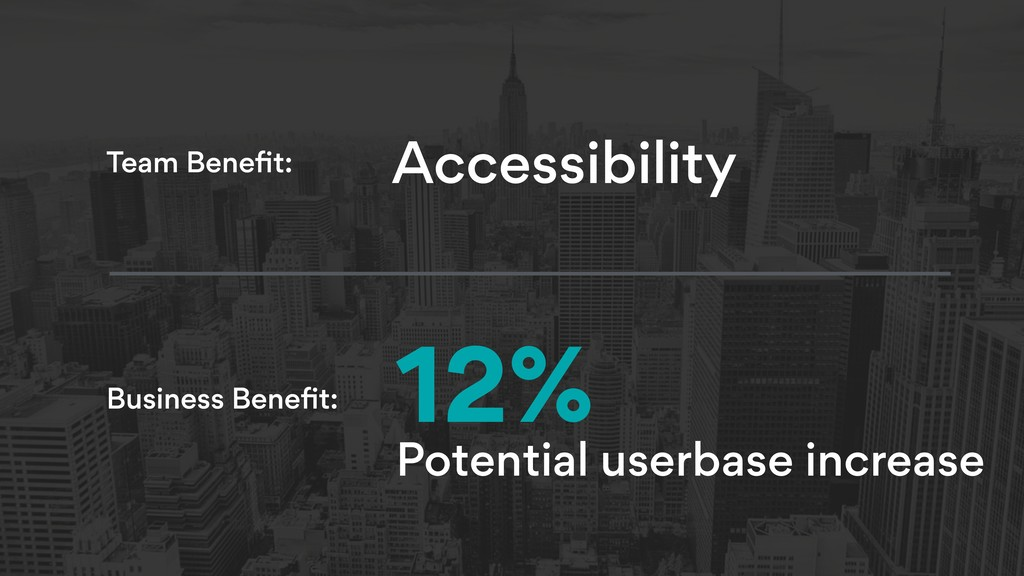12% Potential userbase increase Accessibility T...