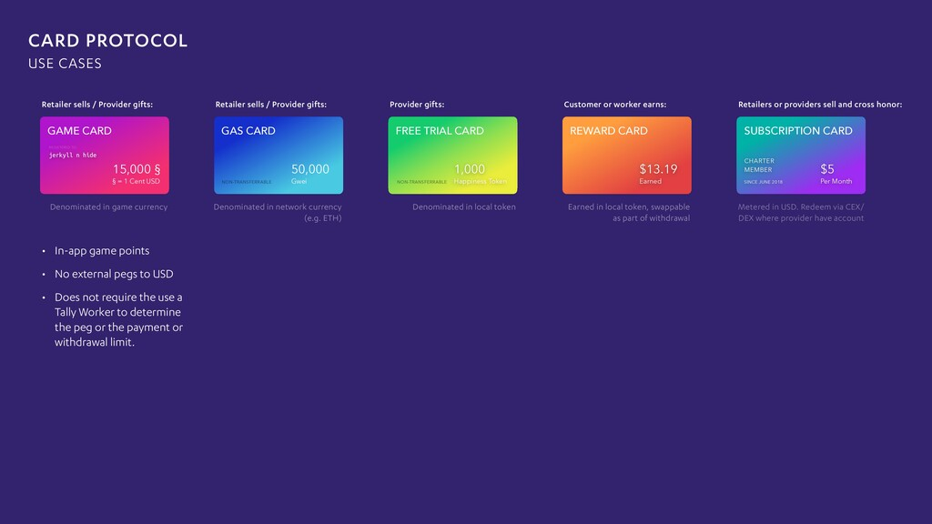CARD PROTOCOL USE CASES GAME CARD GAS CARD FREE...