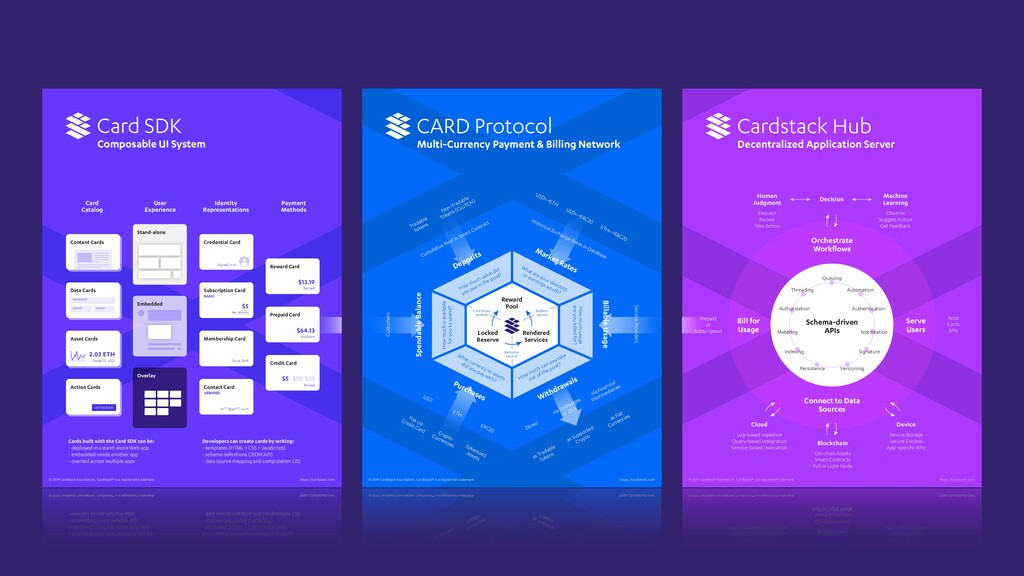 CARD Protocol Multi-Currency Payment & Billing ...
