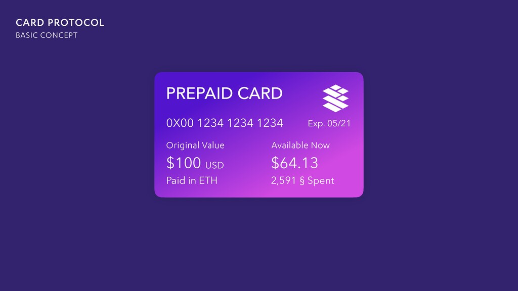 PREPAID CARD Original Value Available Now $64.1...