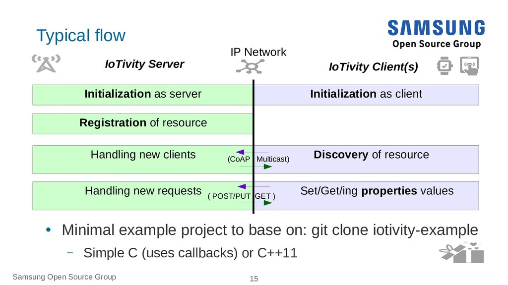 Samsung Open Source Group 15 Typical flow ● Min...