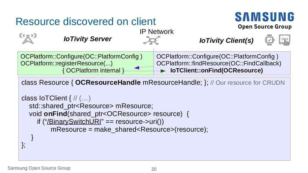 Samsung Open Source Group 20 Resource discovere...