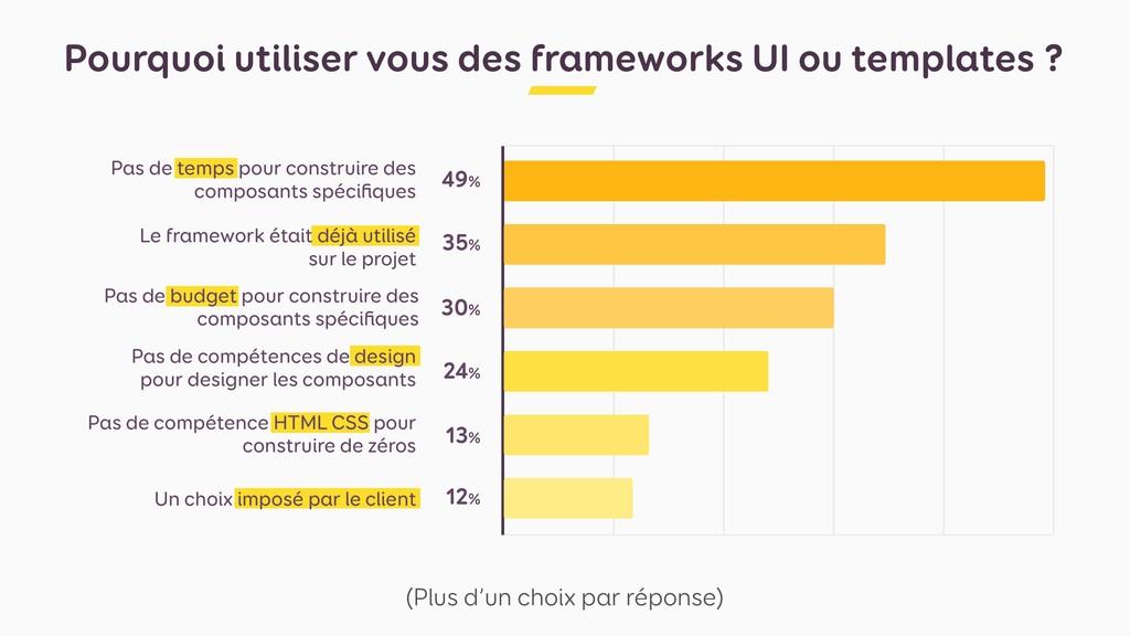 Pourquoi utiliser vous des frameworks UI ou tem...
