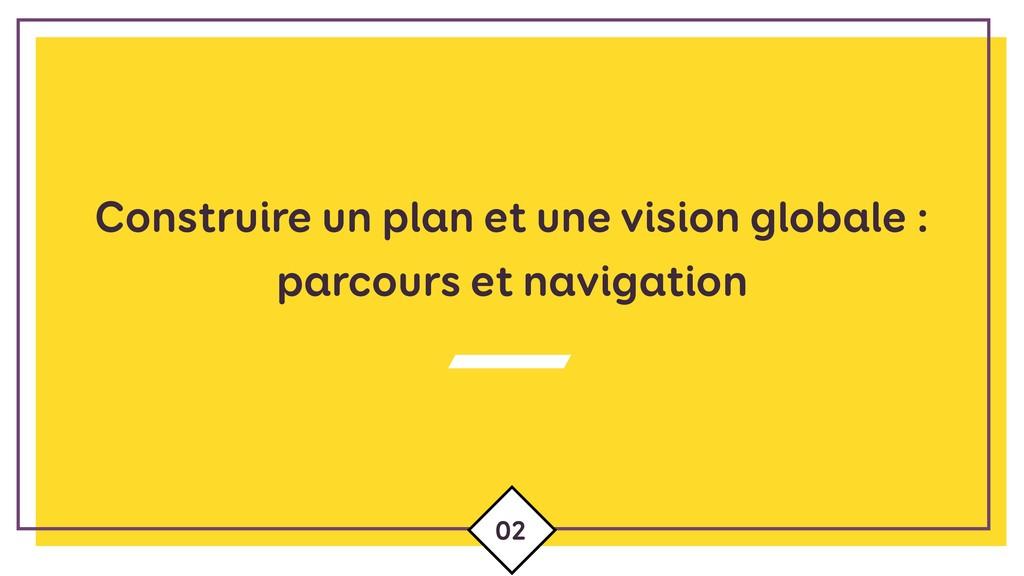 Construire un plan et une vision globale :  pa...