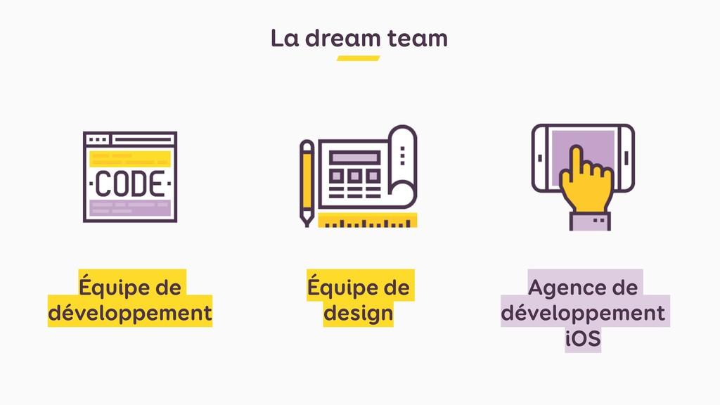 La dream team Équipe de développement Équipe de...