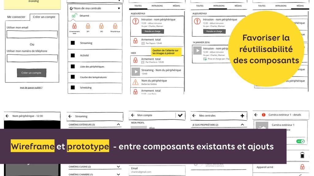 Wireframe et prototype - entre composants exist...