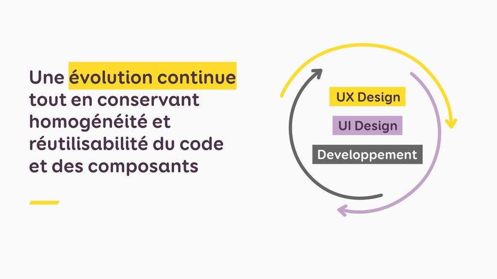 UX Design UI Design Developpement Une évolution...
