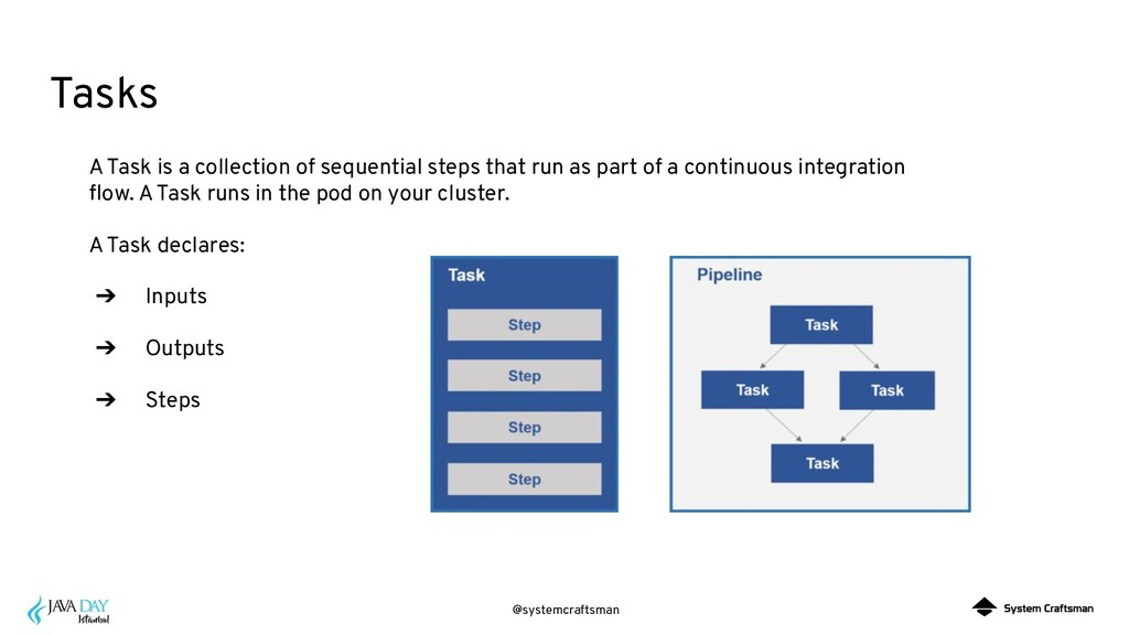 @systemcraftsman Tasks A Task is a collection o...